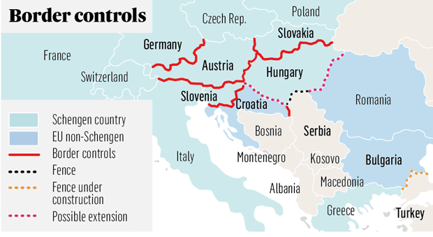 EUROPE'S UNPRECEDENTED BORDER MANAGEMENT CHALLENGE